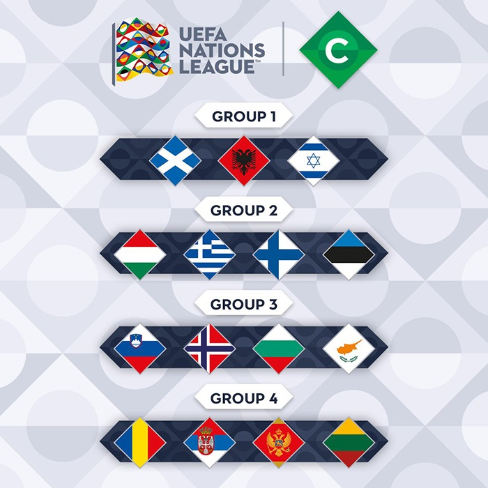Nations League divisie C