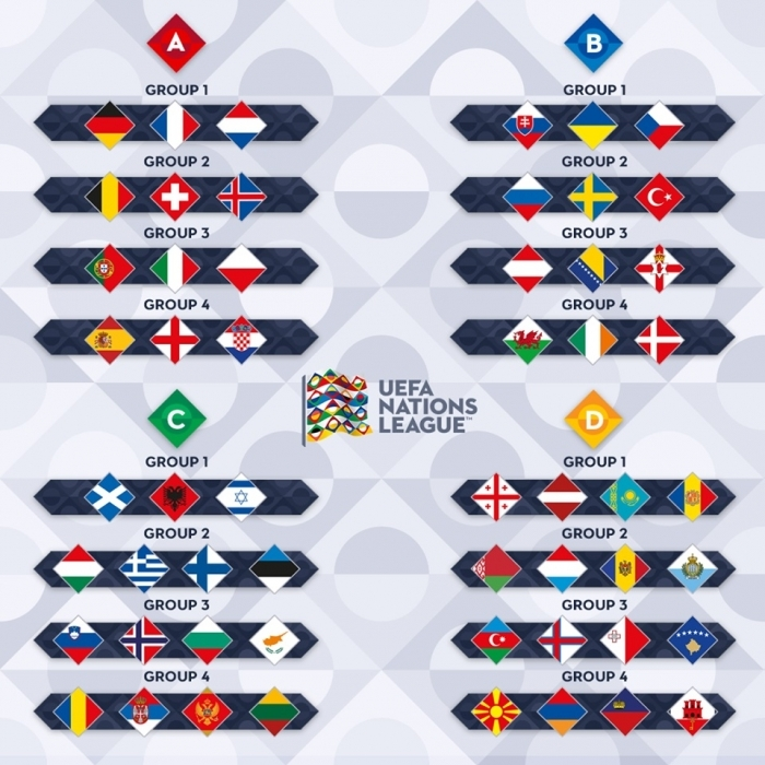 Dit zijn de poules van de UEFA Nations League loting